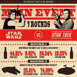 starwars-vs-startrek-sm